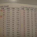 高橋書店 ティーズクリエイティブダイアリー 手帳(No.393) 2014年